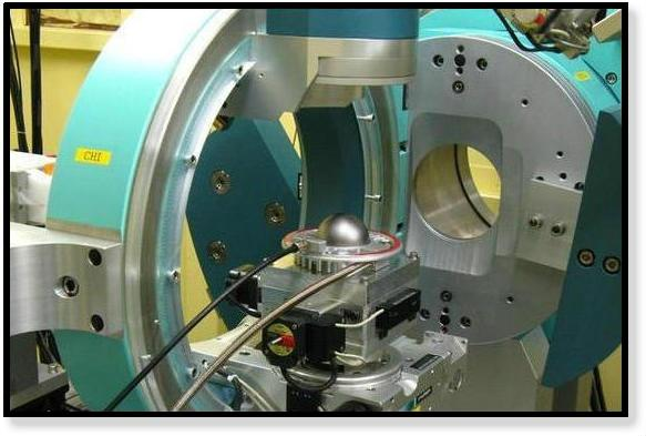 Powder Diffraction at High Temperature